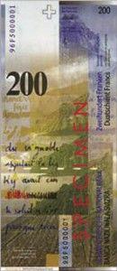 chf, kurs franka. notowania, wymiana online