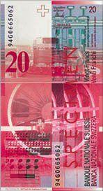 kurs franka, frank szwajcarski, notowania franka