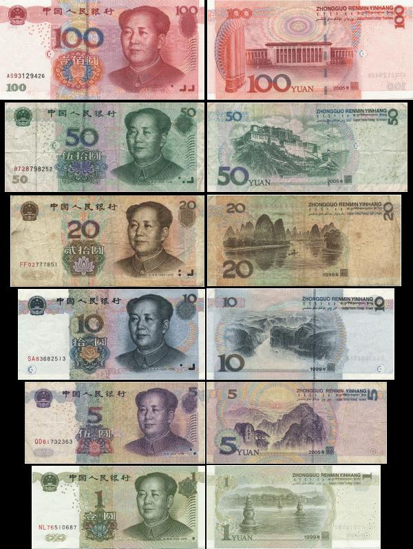 chińskie waluty, yuan