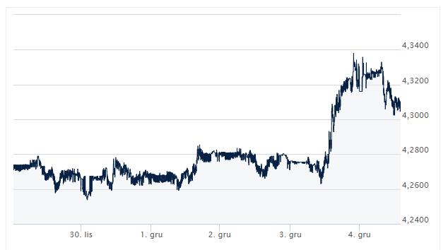 kurs euro, jak kupić euro