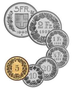 CHF - monety frank szwajcarski
