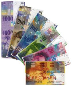 CHF banknoty frank szwajcarski