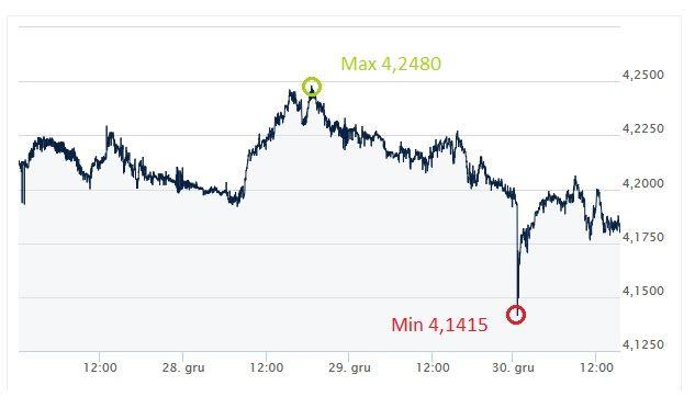 USD,PLN, dolar, złoty