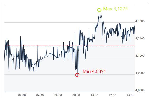 dzisiejszy kurs franka, kurs franka szwajcarskiego