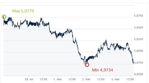 GBP,PLN, funt, złoty