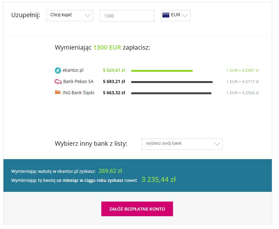 kalkulator walut, przelicznik walut, wymiana walut, Ekantor.pl