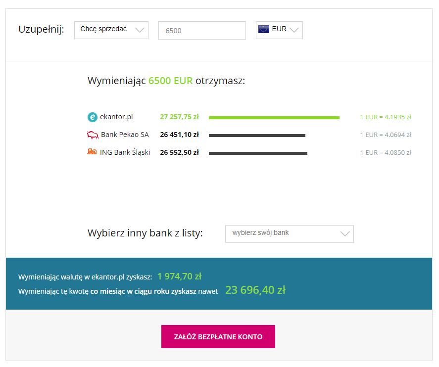 kalkulator walutowy, przelicznik walut, wymiana walut, Ekantor.pl