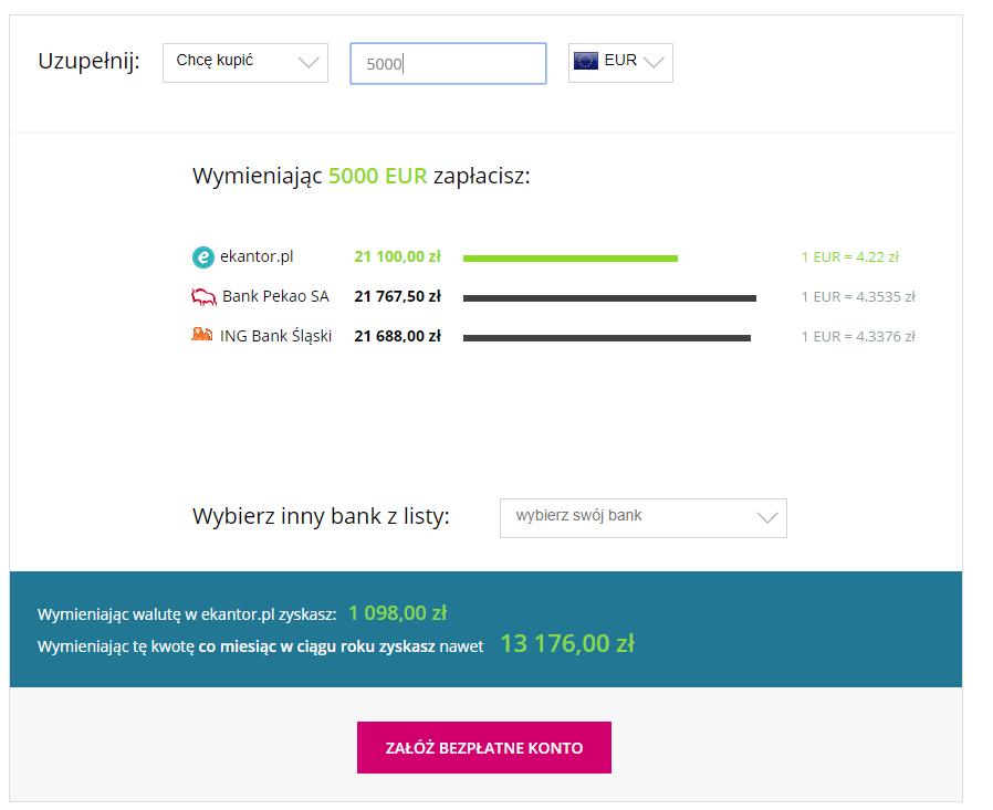 kalkulator walut, przelicznik walut, wymiana walut. Ekantor.pl