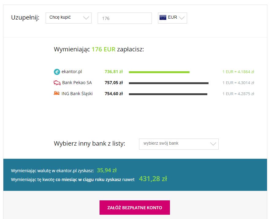 korzyści, wymiana walut, wymiana online, kalkulator walut, przelicznik walut, kurs walut, Ekantor.pl
