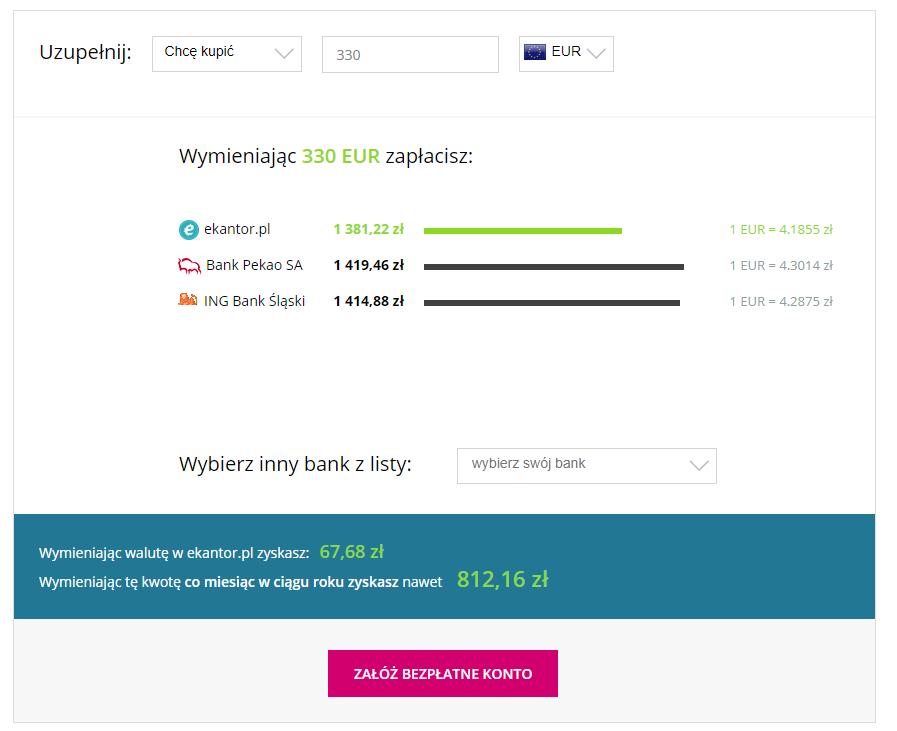 korzyści, wymiana walut, kurs walut, przelicznik walut, kalkulator walut, Ekantor.pl