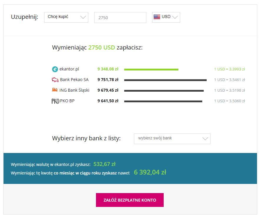 kalkulator walut, wymiana walut, przelicznik walut, Ekantor.pl