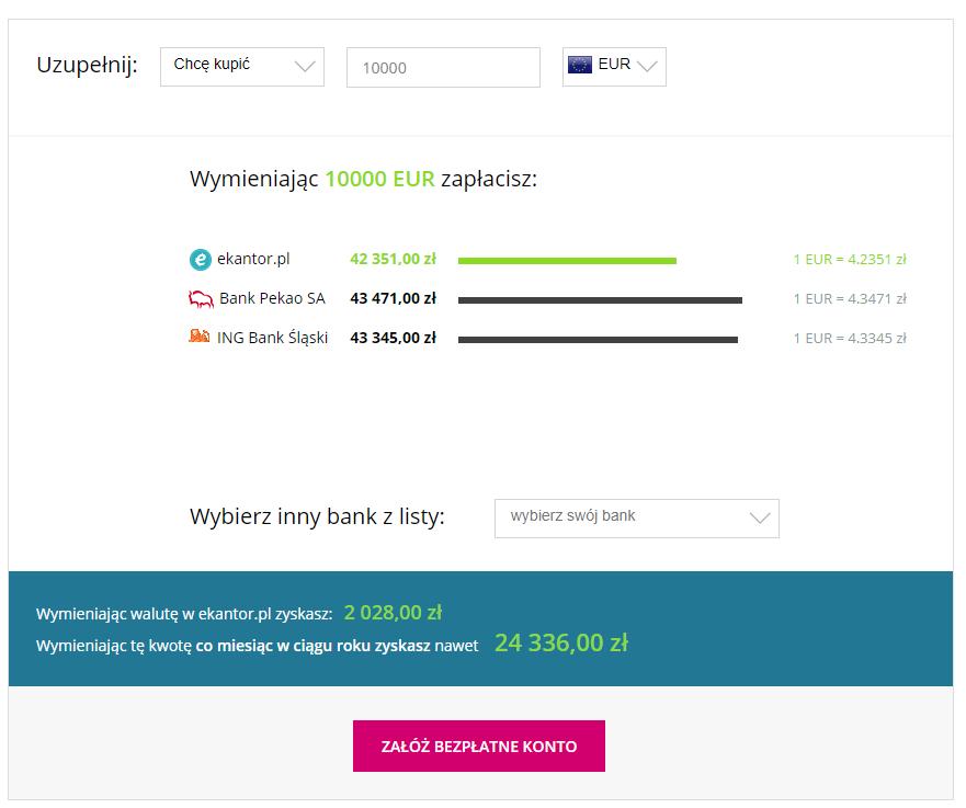 kalkulatgor walut, przelicznik walut, wymiana walut, Ekantor.pl