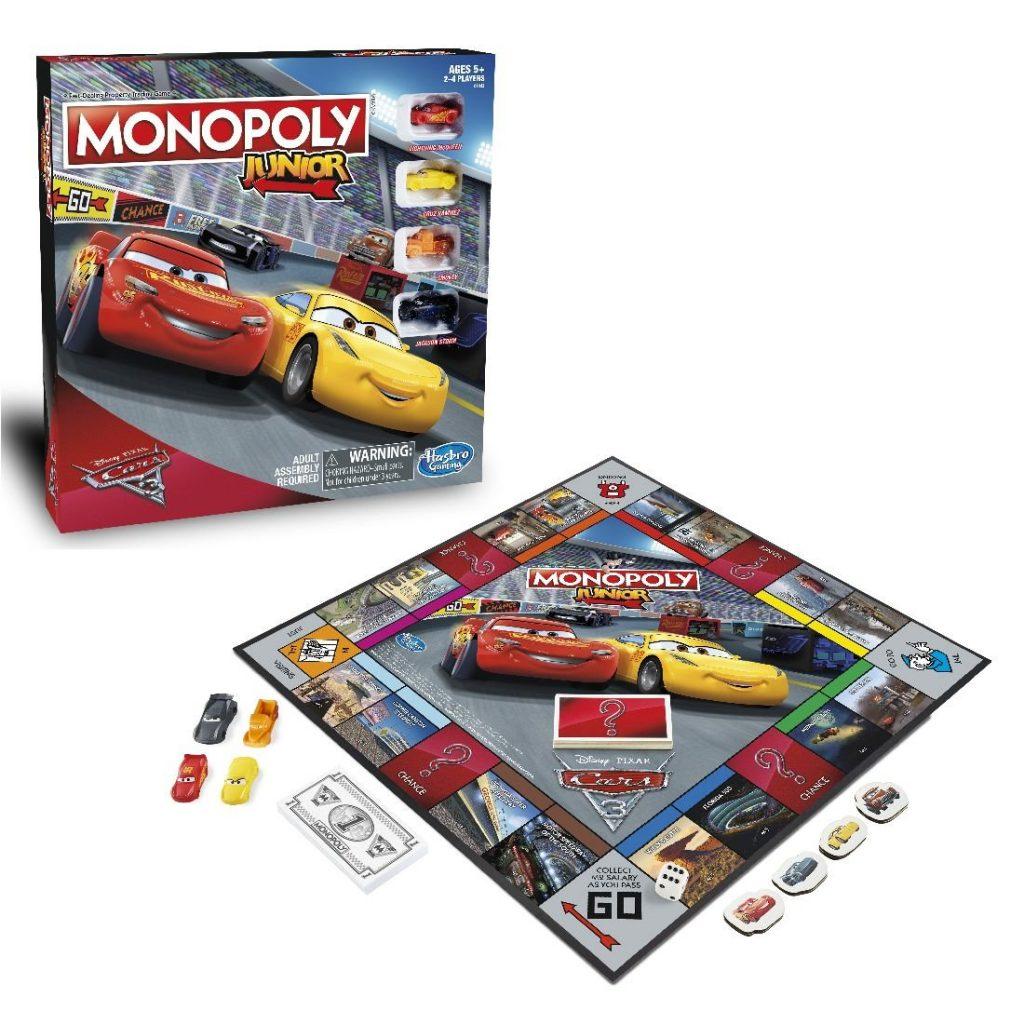 Monopoly, gra strategiczna, auta, gra planszowa, edukacja finansowa, Ekantor.pl