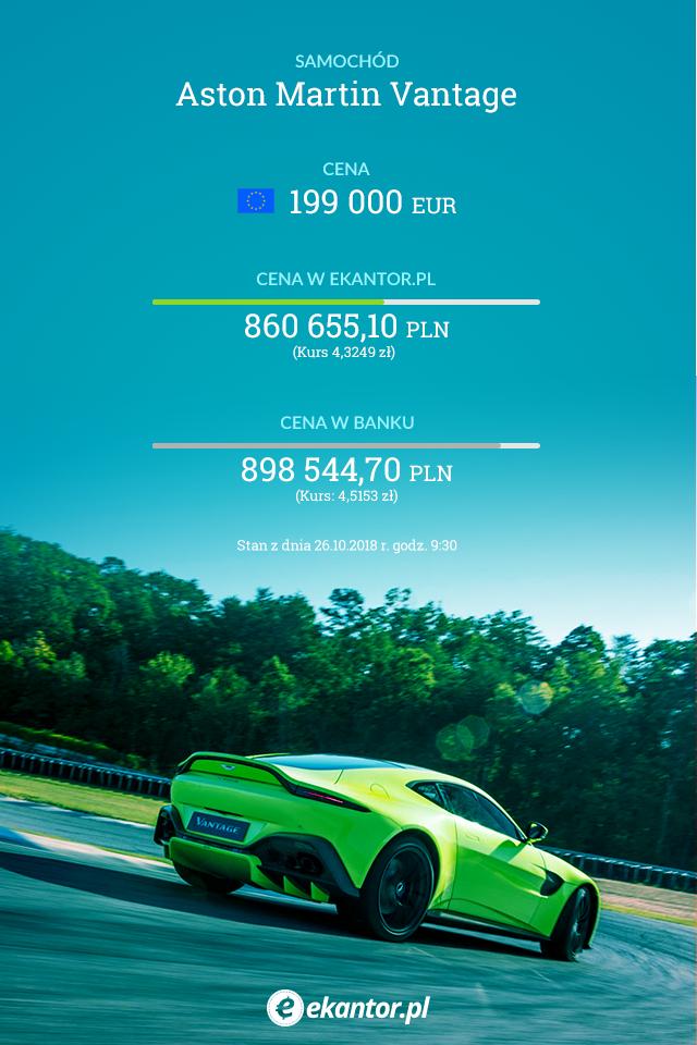 Aston Martin Vantage, samochód, wymiana walut, Ekantor.pl