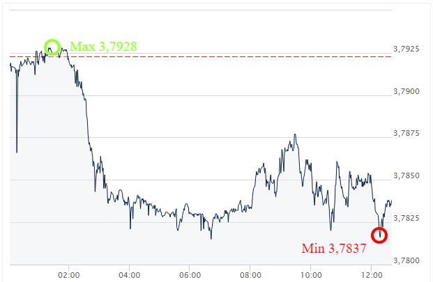 CHF PLN kurs walut ekantorpl wymiana walut online kantor internetowy komentarz walutowy