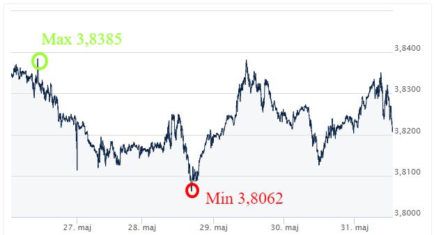 CHF PLN komentarz walutowy kursy walut ekantor pl