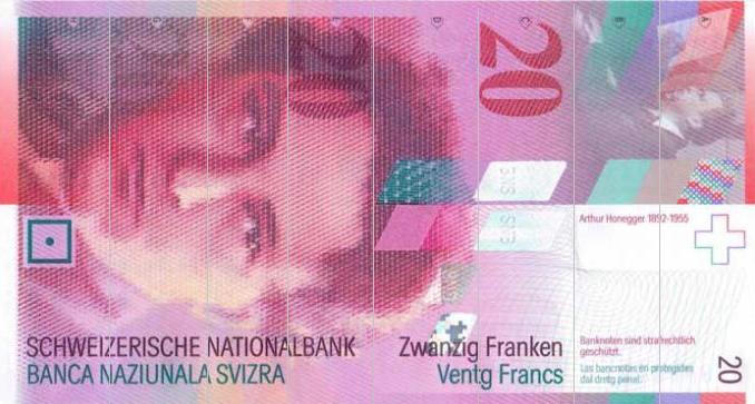 chf frank szwajcarski banknot zabezpieczenia