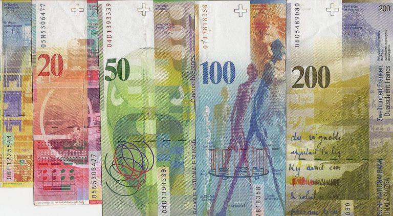frank szwajcarski banknoty CHF