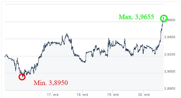 USD PLN - kursy walut_komentarz walutowy_ekantor pl _internetowy kantor