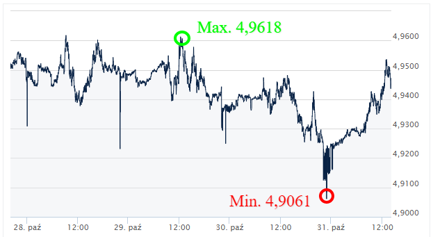 GBP PLN kursy walut_komentarz walutowy_ekantor pl_2019