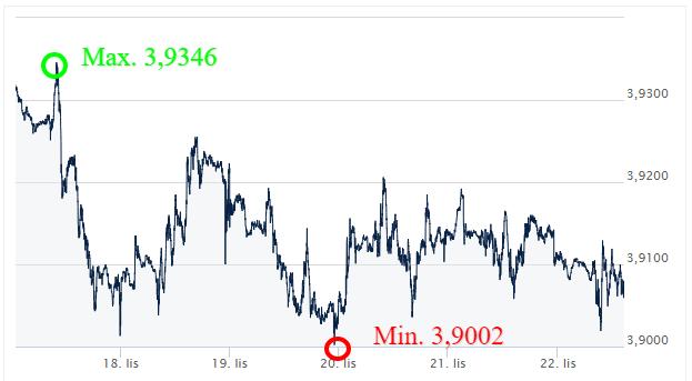 CHF PLN kursy walut_ekantor pl_ kantor internetowy_wymiana walut online