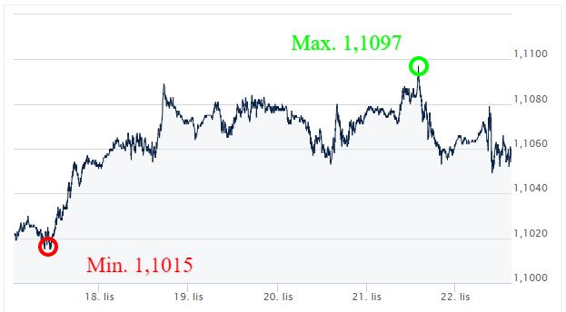 EUR USD kursy walut_ekantor pl_ kantor internetowy_wymiana walut online