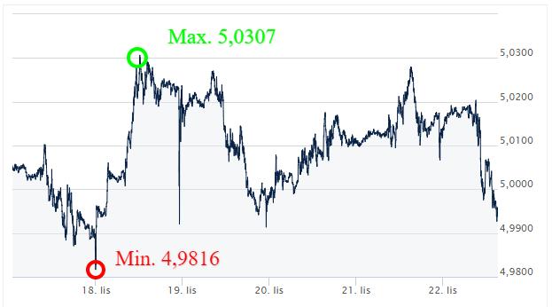 GBP PLN kursy walut_ekantor pl_ kantor internetowy_wymiana walut online