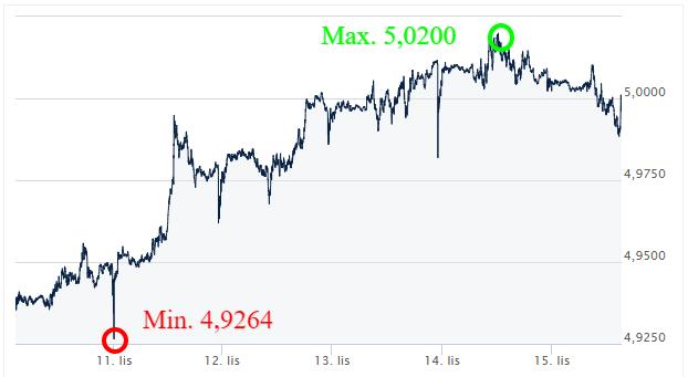 GBP PLN kursy walut_wymiana walut online_kantor internetowy_ekantor pl