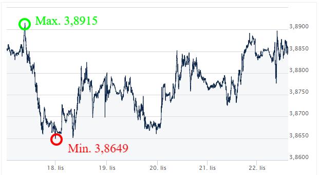 USD PLN kursy walut_ekantor pl_ kantor internetowy_wymiana walut online