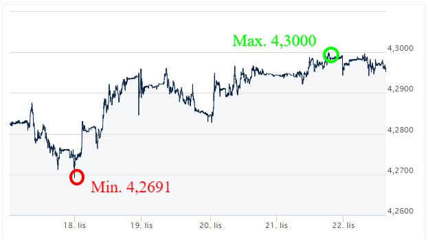 eur pln kursy walut_ekantor pl_ kantor internetowy_wymiana walut online