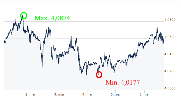 CHF PLN _Kursy walut forex_komentarz walutowy_kantor internetowy_ekantor