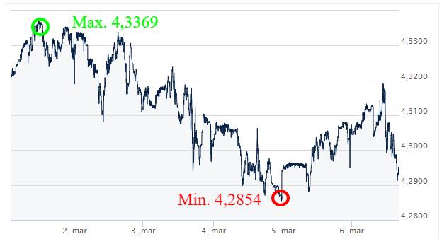 EUR PLN _Kursy walut forex_komentarz walutowy_kantor internetowy_ekantor