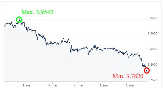 USD PLN _Kursy walut forex_komentarz walutowy_kantor internetowy_ekantor
