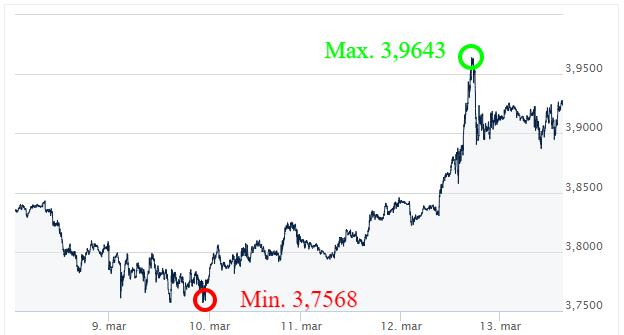 USD PLN-kursy walut-forex-komentarz waulutowy-kantor interntowy-ekantor pl