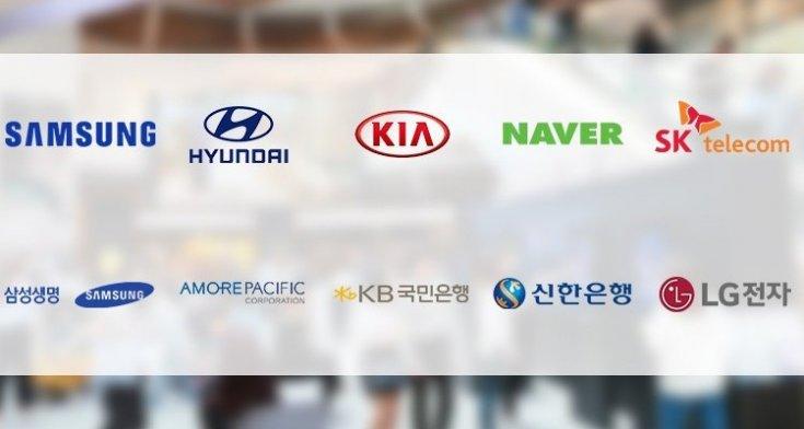 największe azjatyckie firmy-najwieksze koreanskie firmy-ekantor-pl