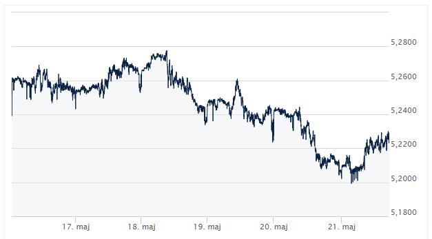 GBP_PLN __ Kursy walut forex_komentarz walutowy_ekantor pl