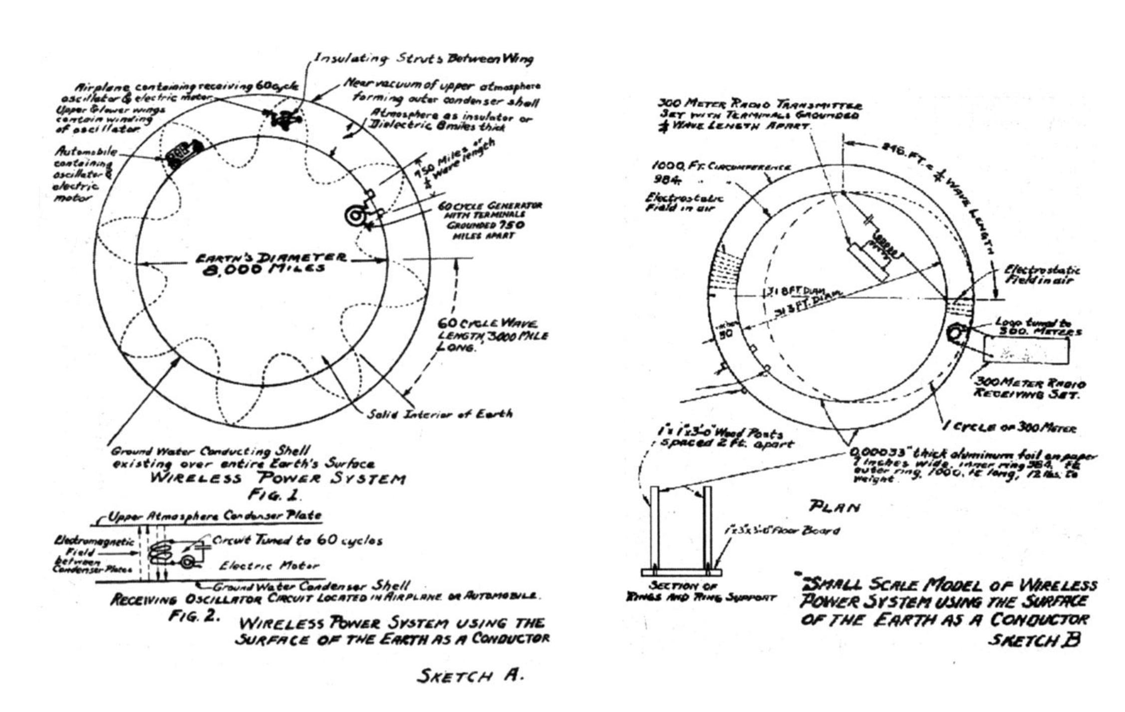 Nikola Tesla – człowiek, na którego Świat nie był gotowy- zdjęcie 2 - ekantor-pl
